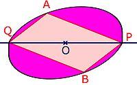 Problème isopérimétrique Steiner (2).jpg