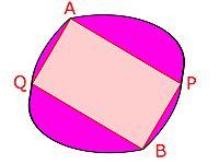Problème isopérimétrique Steiner (3).jpg