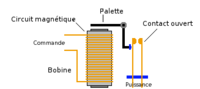 Schéma d'un relais électromécanique