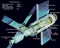 Diagramme d'origine de Skylab