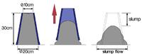 Test pour la mise en oeuvre d'un mortier