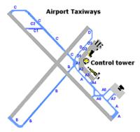 Voies de circulation d'un aéroport (en bleu).