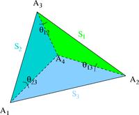 Fig. 3 - Tétraèdre: faces et angles diédraux.