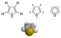 Structure chimique du thiophène