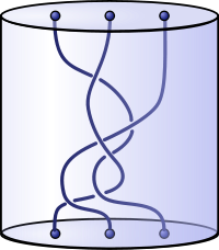 Exemple de tresse à trois brins