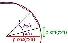 Problème isopérimétrique général 7.jpg
