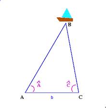 Triangulation.png