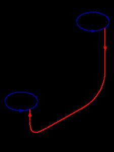 Image:Klein Bottle Folding 3.svg