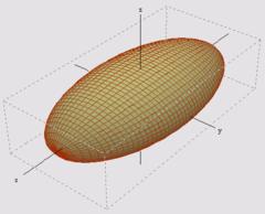 Ellipsoïde avec (a, b, c) = (4, 2, 1)