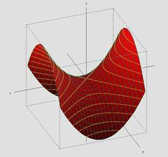 Paraboloïde hyperbolique