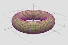 Tore ouvert, pour lequel R = 3 r