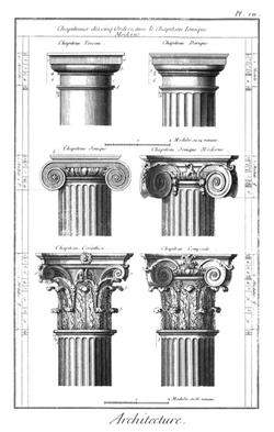 Ordres des chapiteaux, Encyclopédie