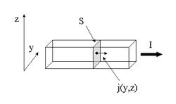 Relation entre le courant et la densité de courant