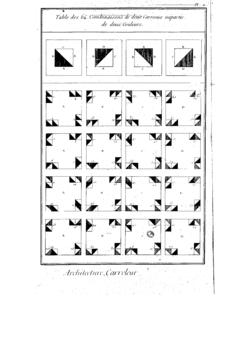 Une planche de l'encyclopédie de Diderot et d'Alembert