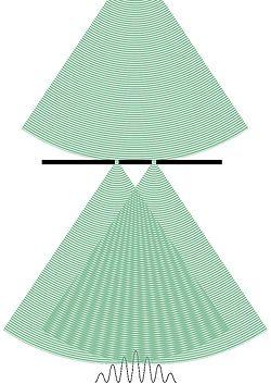 Illustration de l'apparition de franges d'interférences.