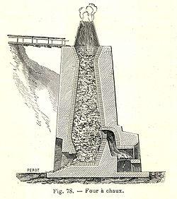 Représentation d'un four à chaux en 1906 Leçons élémentaires de chimie de l'enseignement secondaire des jeunes filles