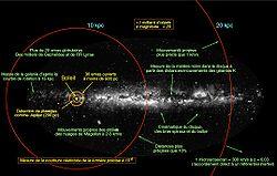 Performances scientifiques prédites pour Gaia