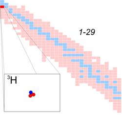 Hydrogen-3.png