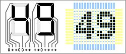 Affichage par segments et par pixels