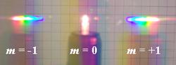 Une ampoule placée derrière un réseau de diffraction.