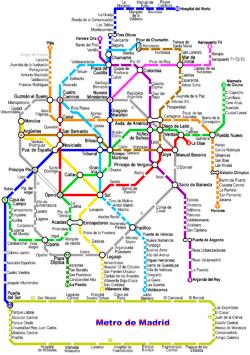 Plan du réseau du métro de Madrid