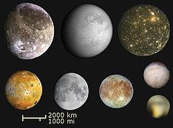 La taille de Pluton (en bas à droite) comparée avec celles de Ganymède, Titan, Callisto, Io, la Lune, Europe et Triton.