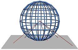 Exemple de projection perspective