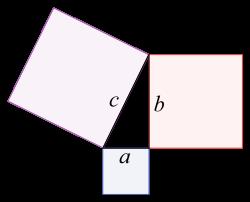 Version géométrique du théorème