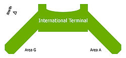 Schéma du Terminal international.