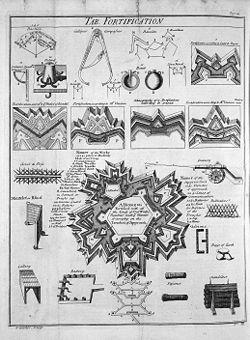 Planche de Cyclopaedia sur les fortifications.