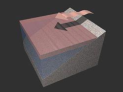 Le vent �carte de la c�te la couche sup�rieure de la mer.