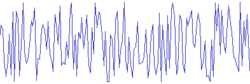Échantillon de bruit blanc