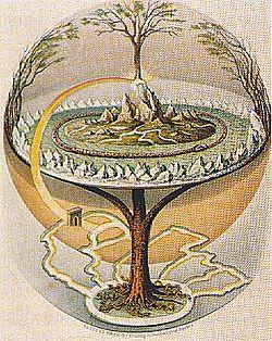 Yggdrasil, l'arbre cosmique, assure la cohérence verticale des mondes de la mythologie nordique, tandis que le serpent de Midgard sa cohérence horizontale. Peinture attribuée à Oluf Olufsen Bagge.