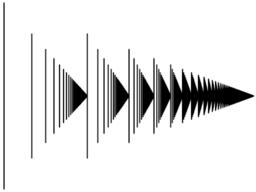 Représentation graphique d'une variante de l'ordre de Sarkovski.  Chaque barre correspond à un ordinal de la forme ω·m+n où m et n sont des entiers naturels.