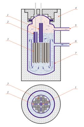 r�acteur � eau bouillante: barre d'arr�t d'urgence  barre de contr�le assemblage combustible protection biologique sortie de vapeur entr�e de l'eau protection thermique