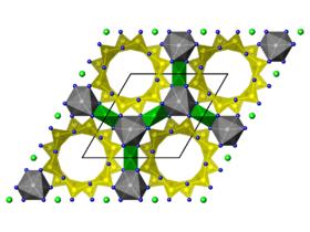 Structure cristalline du béryl, projetée dans le plan (a, b). Les atomes de béryllium sont représentés en vert, ceux de silicium en jaune, ceux d'aluminium en gris et ceux d'oxygène en bleu. Le parallélogramme noir représente la maille élémentaire.