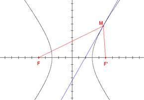 Hyperbole: abs(MF - MF') = constante