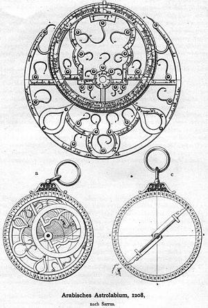 Astrolabe perse de 1208