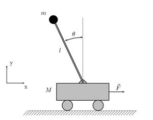 Un pendule inversé sur un chariot.