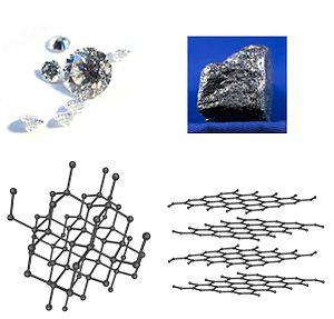 Le diamant et le graphite sont les deux formes allotropiques les plus répandues du carbone, elles diffèrent pas leur aspect (en haut) et leurs propriétés (voir texte). Cette différence est dues à leur structure (en bas).