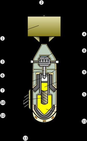 Architecture d'une bombe par insertion (Little Boy)