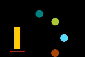Réseau sans NAT: les adresses des hôtes sont des adresses uniques et routées sur Internet.