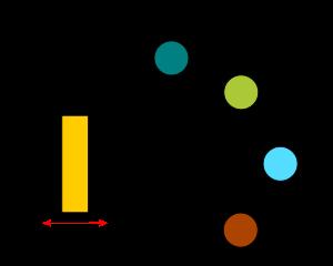 Réseau avec NAT: les adresses des hôtes sont des adresses réutilisables. Le routeur de bordure fait la traduction d'adresse. On notera que la modification du plan d'adressage alloue désormais un réseau /16 par sous-réseau, s'affranchissant de la limite des 254 adresses possibles avec un /24.