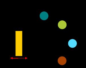 Routeur en mode PAT (Port Address Translation). Seule l'adresse de l'interface externe du routeur est utilisée. Le multiplexage/démultiplexage des IP internes se fait grâce aux numéros de ports (modifiés par le routeur).
