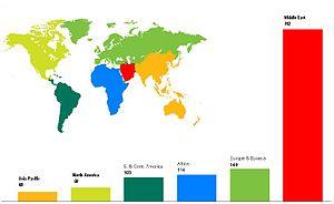Réserves pétrolières mondiales estimée.