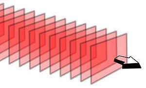 Une façon possible de représenter une onde plane. Les plans correspondent aux fronts d'ondes qui doivent être imaginés infinis.