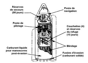 Poste de pilotage / véhicule d'évasion d'un Orion pour 8 passagersLes pointillés indiquent l'emplacement des coursives de passage vers le reste du véhicule