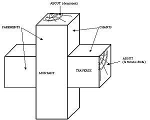 about d finition et explications. Black Bedroom Furniture Sets. Home Design Ideas