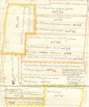 Extrait d'un plan terrier seigneurial de 1750, en Maine-et-Loire