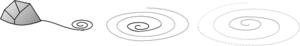 Des tourbillons se forment de manière aléatoire par interaction entre le rocher et le courant